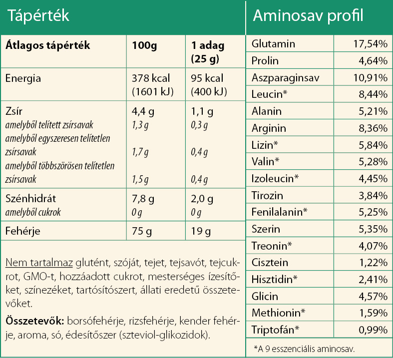 tapertek-amino-tablazat-vanilia